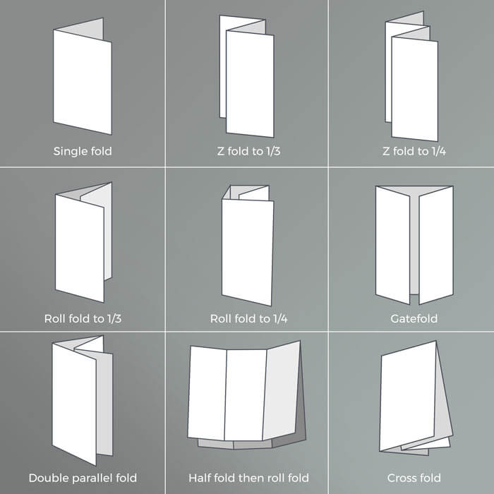 Guide to Folding Options